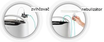 Kyslíkový koncentrátor 8F-5AW se senzorem koncentrace a nebulizátorem  - 6